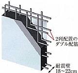 当マンションではより高い強度と耐久性を実現するため、住戸の壁配筋は鉄筋を二重に組むダブル配筋を標準として施工しています。