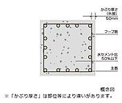 建築基準法で定める数値より約1~2cm多く確保したかぶり厚。※あまり厚くすると柱や梁が太くなって住み心地にも影響します。