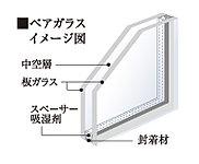 リビング・ダイ二ング及び全居室の窓には断熱効果の高いペアガラスを採用。外気温の影響を受けにくいため冷暖房効率が高く省工ネ効果が期待できます。