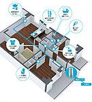 オールイン浄活水方式セントラル浄水活水器「サイエンスウォーター」はすべての水道水から不要物質を除減するシステムです。