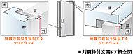 玄関には対震枠付の玄関ドアを採用。地震による大きな力で建物に歪みが生じても扉を開くことができ、外部への脱出ルートを確保します。