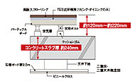 遮音性や断熱効果を高める二重床を採用。また天井も二重構造とし配管のコンクリートスラブへの打ち込みを減らすことで将来的なリフォームも容易です。