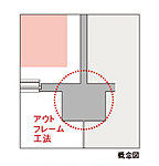 柱を室外に出すアウトフレーム工法を採用。室内側に柱型が出ないので、コーナーに家具が配置しやすく、空間を有効利用できます(一部除く)。