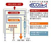 ※外気温が低い場合には、熱源機の排気口から出る水蒸気が湯気となり、白く見えることがあります。
