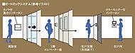 1枚のカードでエントランス、エレベーター、玄関と各住戸に入るまで三重の施錠で、より高い安全性を実現しました。
