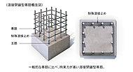 物を支える柱の主筋を水平方向に束ね、主筋とコンクリートを拘束する役割を果たす外周部の帯筋(フープ)には、溶接閉鎖型の鉄筋を採用。