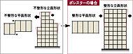 平面形状はスクエアが基本。万一の大地震発生時、どの方向から力が加わっても強さを保つことができる、明快で均整の取れた形状です。