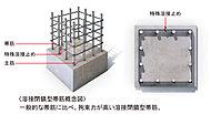 建物を支える柱の主筋を水平方向に束ね、主筋とコンクリートを拘束する役割を果たす帯筋(フープ)には、溶接閉鎖型の鉄筋を採用。