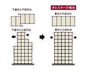 平面形状はスクエアが基本。万一の大地震発生時、局所的に負荷がかかりにくい明快で均整の取れた形状です。