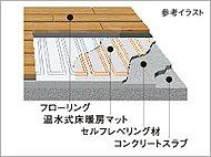 水垢がつきにくいフランジレス排水口(浴槽)