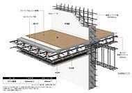 マリモでは220mm厚以上を採用。また、床の厚さを意味するスラブ厚は250mm※1を確保。快適な住空間を実現しています。