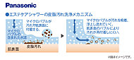 エステケアシャワー標準装備。洗浄率99.8%。肌表面の皮脂汚れをすっきり除去。