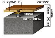 上下階の遮音性の向上と快適な換気動線を確保するために、スペースにゆとりを持たせた二重床構造を採用。