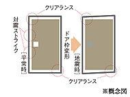 地震に備えた対震枠。対震枠とドアの間に適度なクリアランスをもたせていますので、地震時にドアが開かなくなるのを防ぐ効果があります。