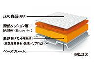 2つの層で冷気をシャットアウトするW断熱構造なのでやわらかく、冬場の「ヒヤッ」を「ほっ」へ。床がカラリと乾いて、お掃除も簡単です。