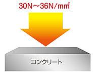 コンクリートの強さはN(ニュートン)という単位で表されます。「アーティックス新宮 コートブリッサ」は30~36N/mm2と高水準です※概念図