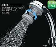 シャワーヘッドに内蔵した羽根車が水圧を上げて、少ない水量でも大粒で心地よいシャワーを可能にした節水シャワーです。