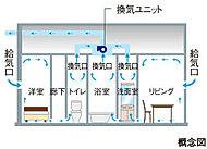 室内の汚れた空気を強制的に排気し、つねに新鮮な外気を取り入れる小風量・省電力の換気システム。