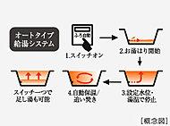 スイッチひとつで自動的にお湯張り、追い焚きから保温まで出来る、オートバスシステムを採用。