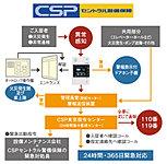 各住戸の火災や断水、共用設備の異常はコンシェルジュルームと24時間オンライン接続された「CSP東京指令センター」に自動通報。