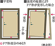 玄関ドアには、耐震仕様のドア枠を採用。