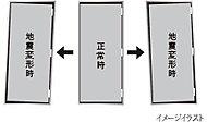 地震の際、ドア枠の変形により住戸内に閉じ込められないように、変形対応するドア枠を採用。避難路を確保し、安全性を高めます。