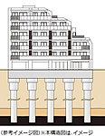 基礎構造は杭基礎を採用。揺れに強く安定した地価構造が実現されています。杭構造は地盤に約11.45~11.65mの18本の杭を打ち込みます。