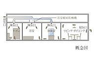 24時間換気機能付の浴室換気暖房乾燥機を採用。住戸内の各所にある給気口から常時低風量で外気を循環。