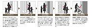 ※Akimasキー(ハンズフリー電気錠)システム対応場所イメージイラスト※作動範囲があります。