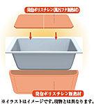 発泡ポリスチレン断熱材で浴槽を包む、専用の組む釜(フック付き)を使用することによって高い保温効果を発揮。