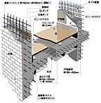 ※概念図(本概念図は、CGによるものであり実物の形状とは異なります。)