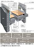 床スラブや妻壁、戸境壁は、コンクリート内に鉄筋を二重に組み上げるダブル配筋(一部ダブルチドリ配筋)とし、高い構造強度を発揮しました。