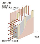 各住戸境の耐力壁は厚み200mm・250mmのダブル配筋コンクリート構造となっています。