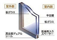密封された中空層によって、断熱性能はフロート板ガラスの約2倍。冷暖房負荷を軽減します。