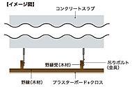 コンクリート天井に直接照明配線を打ち込んでいないので、照明位置を変える時に便利です。