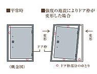 ※概念図(本概念図は、設計図面を元に描きおこしたもので実物の形状とは異なります)