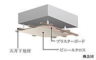 天井とスラブの間に配線・配管用のスペースを確保。メンテナンスや将来のリフォームをスムーズにします。
