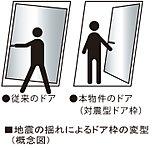 ドアと枠の間にクリアランス(すき間)を設けることで避難路を確保する、耐震型ドアを採用。地震などの影響でドア枠が変形した際の閉じ込めを防ぎます