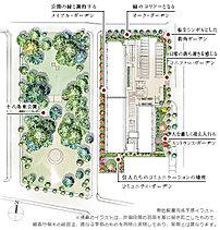 """ランドスケープのコンセプトは""""ガーデンストリートのある住まい""""。それぞれの歩道を通りごとにテーマをもたせてガーデン化することで、豊かな植栽に包まれた暮らしを実現。季節の美しさのなかで、安らぎの日々が愉しめます。"""