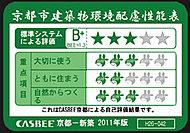 京都市地球温暖化対策条例に基づき、「ザ・京都レジデンス 御所南」の環境配慮に対する取り組みの評価を表示しています。