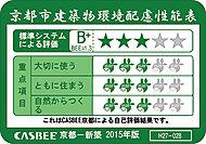 京都市地球温暖化対策条例に基づき、「ファインフラッツ 中京西院」の環境配慮に対する取り組みの評価を表示しています。