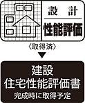 「アイム札幌山鼻」は、設計段階で国が指定する第三者評価機関より「設計住宅性能評価」の交付を受けたマンションです。※(1)