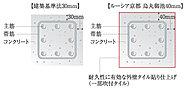 「ルーシア京都 烏丸御池」では、建築基準法で定められたコンクリートの鉄筋かぶり厚に10mm増やした厚さを確保。