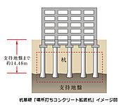 杭基礎「場所打ちコンクリート拡底杭」とは、支持地盤が深い場合に杭を深く打ち込み、建物を支える基礎工法です。