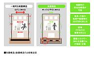 免震構造は基礎と建物の間に免震装置を設置することにより、地震の揺れを直接上部の建物に伝わることを抑え、建物の揺れを軽減する仕組みです。