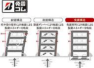 安全性を追求した免震構造を採用(概念図)