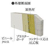 外壁はコンクリート厚さ150mm、ALC板厚さ100mmとし、さらに住戸内側から断熱材を施し、断熱性に配慮しています。