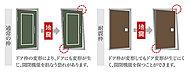 地震時に避難口が閉ざされてしまうことがないよう、玄関ドアは耐震仕様としています。