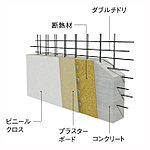 外壁のコンクリート厚を150mmとし、さらに住戸内側から断熱材を施し、断熱性に配慮しています。