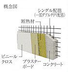 外壁のコンクリート厚を120~150mmとし、さらに住戸内側から断熱材を施し、断熱性に配慮しています。